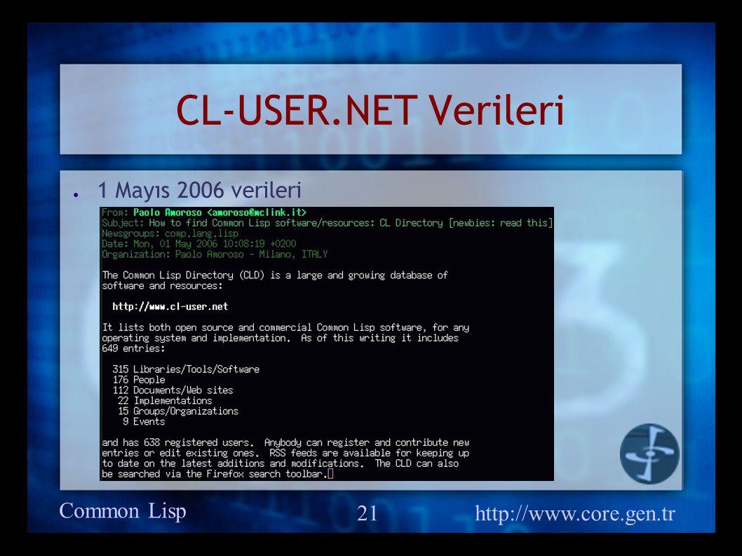 Common Lisp http://www.core.gen.tr 21 CL-USER.NET Verileri ● 1 Mayıs 2006 verileri