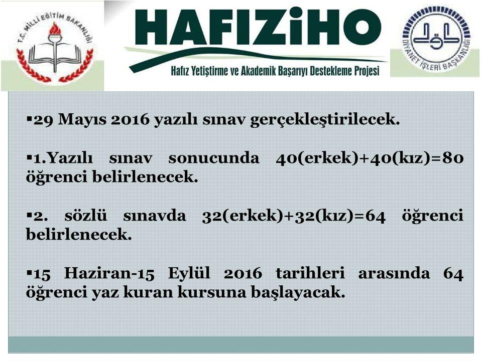  29 Mayıs 2016 yazılı sınav gerçekleştirilecek.