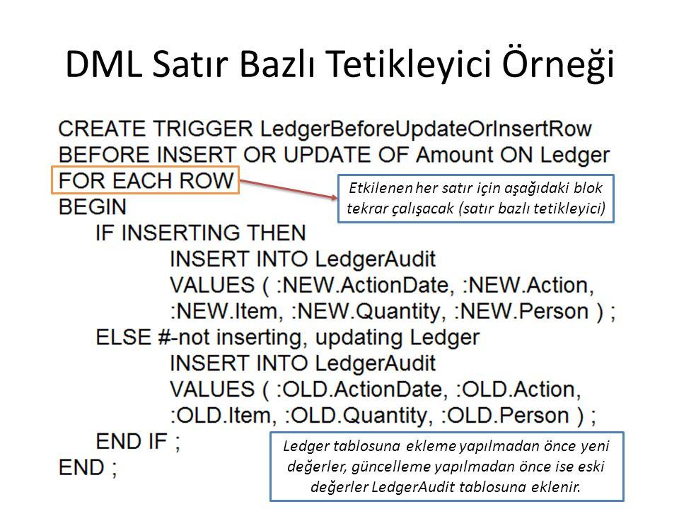 DML Satır Bazlı Tetikleyici Örneği Etkilenen her satır için aşağıdaki blok tekrar çalışacak (satır bazlı tetikleyici) Ledger tablosuna ekleme yapılmadan önce yeni değerler, güncelleme yapılmadan önce ise eski değerler LedgerAudit tablosuna eklenir.