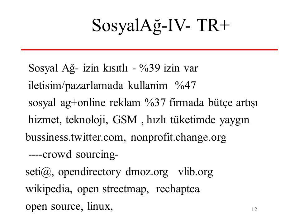 12 SosyalAğ-IV- TR+ Sosyal Ağ- izin kısıtlı - %39 izin var iletisim/pazarlamada kullanim %47 sosyal ag+online reklam %37 firmada bütçe artışı hizmet, teknoloji, GSM, hızlı tüketimde yaygın bussiness.twitter.com, nonprofit.change.org ----crowd sourcing- seti@, opendirectory dmoz.org vlib.org wikipedia, open streetmap, rechaptca open source, linux,