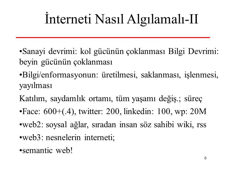 6 İnterneti Nasıl Algılamalı-II Sanayi devrimi: kol gücünün çoklanması Bilgi Devrimi: beyin gücünün çoklanması Bilgi/enformasyonun: üretilmesi, saklanması, işlenmesi, yayılması Katılım, saydamlık ortamı, tüm yaşamı değiş.; süreç Face: 600+(.4), twitter: 200, linkedin: 100, wp: 20M web2: soysal ağlar, sıradan insan söz sahibi wiki, rss web3: nesnelerin interneti; semantic web!