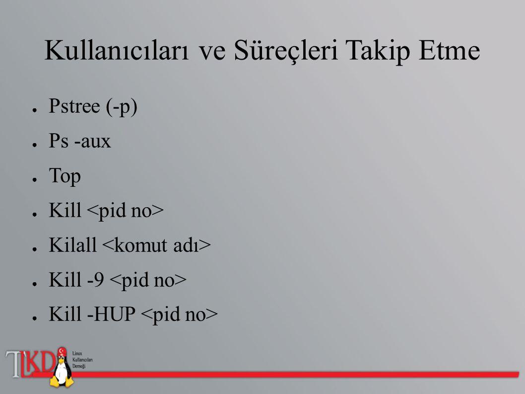 GNU ACCT Kurulumu ● mkdir /var/account ● touch /var/account/pacct ● chmod 660 /var/account/pacct ● Şimdi süreç kayıtlarını aktif hale getirelim.