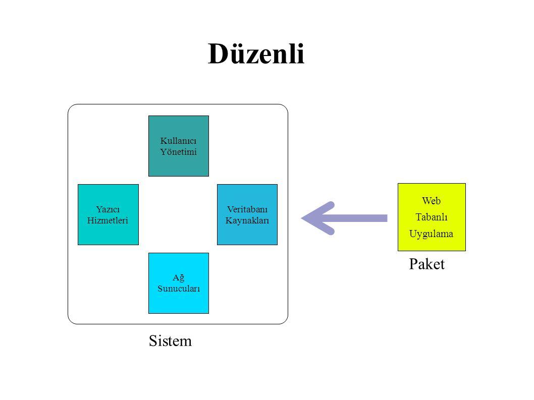Sistem Web Tabanlı Uygulama Düzenli Kullanıcı Yönetimi Yazıcı Hizmetleri Ağ Sunucuları Veritabanı Kaynakları Paket