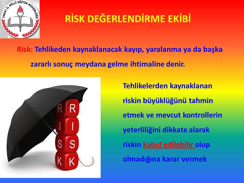 RİSK DEĞERLENDİRME EKİBİ Tehlikelerden kaynaklanan riskin büyüklüğünü tahmin etmek ve mevcut kontrollerin yeterliliğini dikkate alarak riskin kabul edilebilir olup olmadığına karar vermek Risk: Tehlikeden kaynaklanacak kayıp, yaralanma ya da başka zararlı sonuç meydana gelme ihtimaline denir.