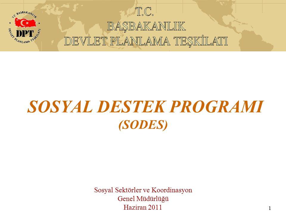 1 SOSYAL DESTEK PROGRAMI (SODES) Sosyal Sektörler ve Koordinasyon Genel Müdürlüğü Haziran 2011