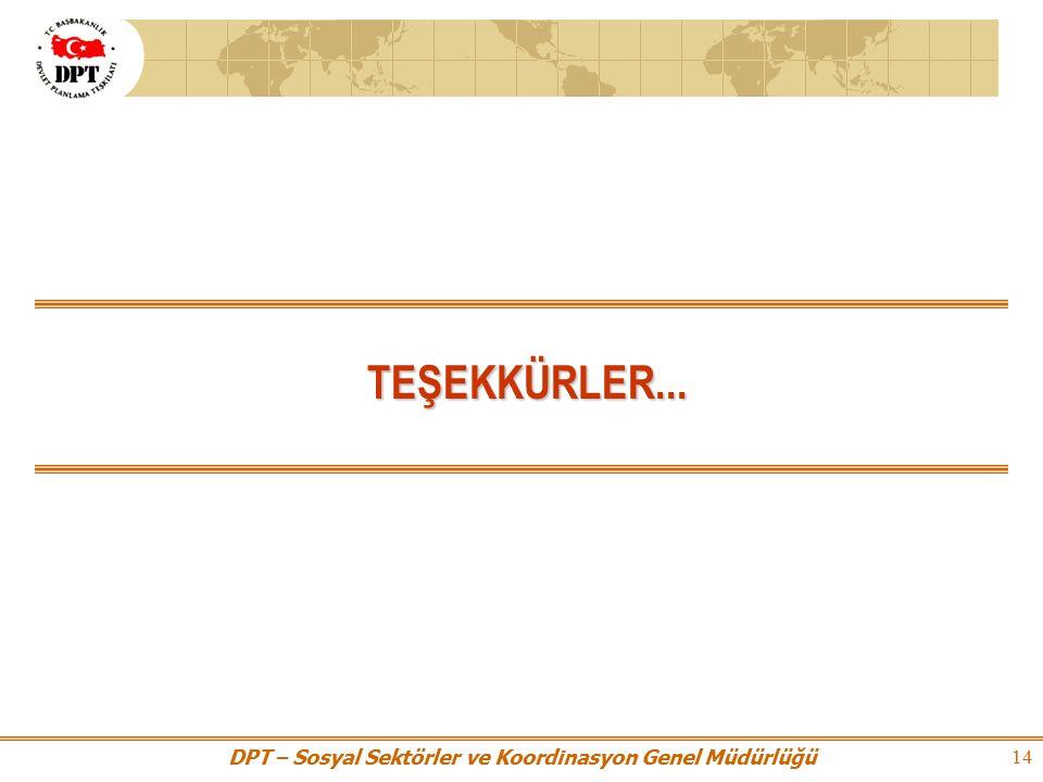 DPT – Sosyal Sektörler ve Koordinasyon Genel Müdürlüğü 14 TEŞEKKÜRLER... TEŞEKKÜRLER...