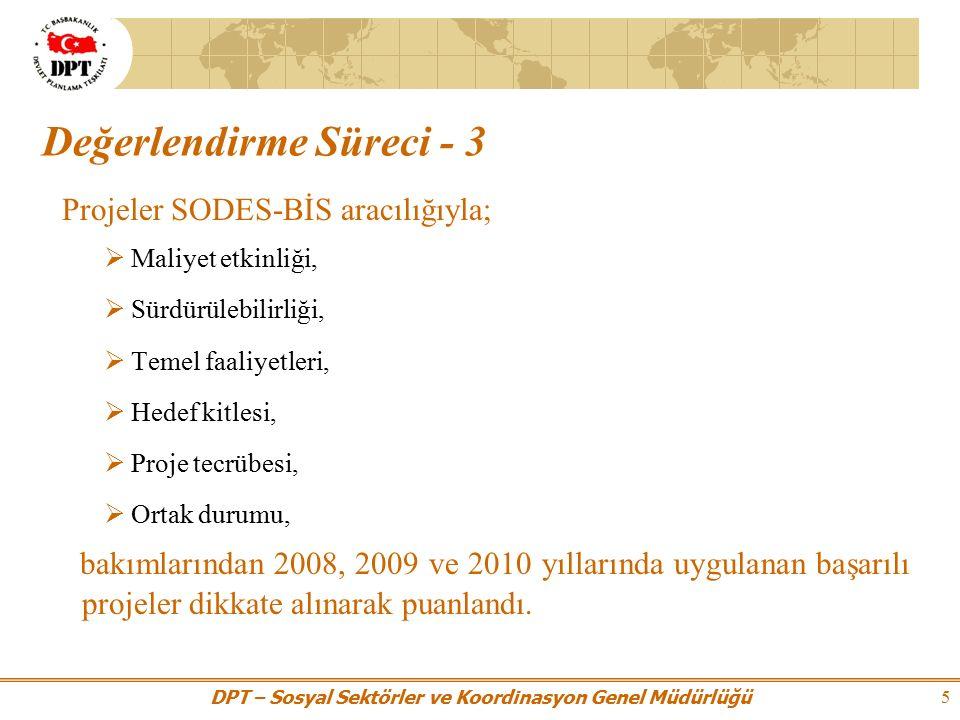 DPT – Sosyal Sektörler ve Koordinasyon Genel Müdürlüğü 5 Değerlendirme Süreci - 3 Projeler SODES-BİS aracılığıyla;  Maliyet etkinliği,  Sürdürülebilirliği,  Temel faaliyetleri,  Hedef kitlesi,  Proje tecrübesi,  Ortak durumu, bakımlarından 2008, 2009 ve 2010 yıllarında uygulanan başarılı projeler dikkate alınarak puanlandı.