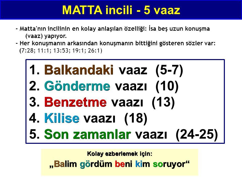 Balkandaki 1. Balkandaki vaaz (5-7) Gönderme 2. Gönderme vaazı (10) Benzetme 3. Benzetme vaazı (13) Kilise 4. Kilise vaazı (18) Son zamanlar 5. Son za