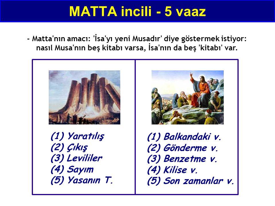MATTA incili - 5 vaaz (1) Yaratılış (2) Çıkış (3) Levililer (4) Sayım (5) Yasanın T. (1) Balkandaki v. (2) Gönderme v. (3) Benzetme v. (4) Kilise v. (