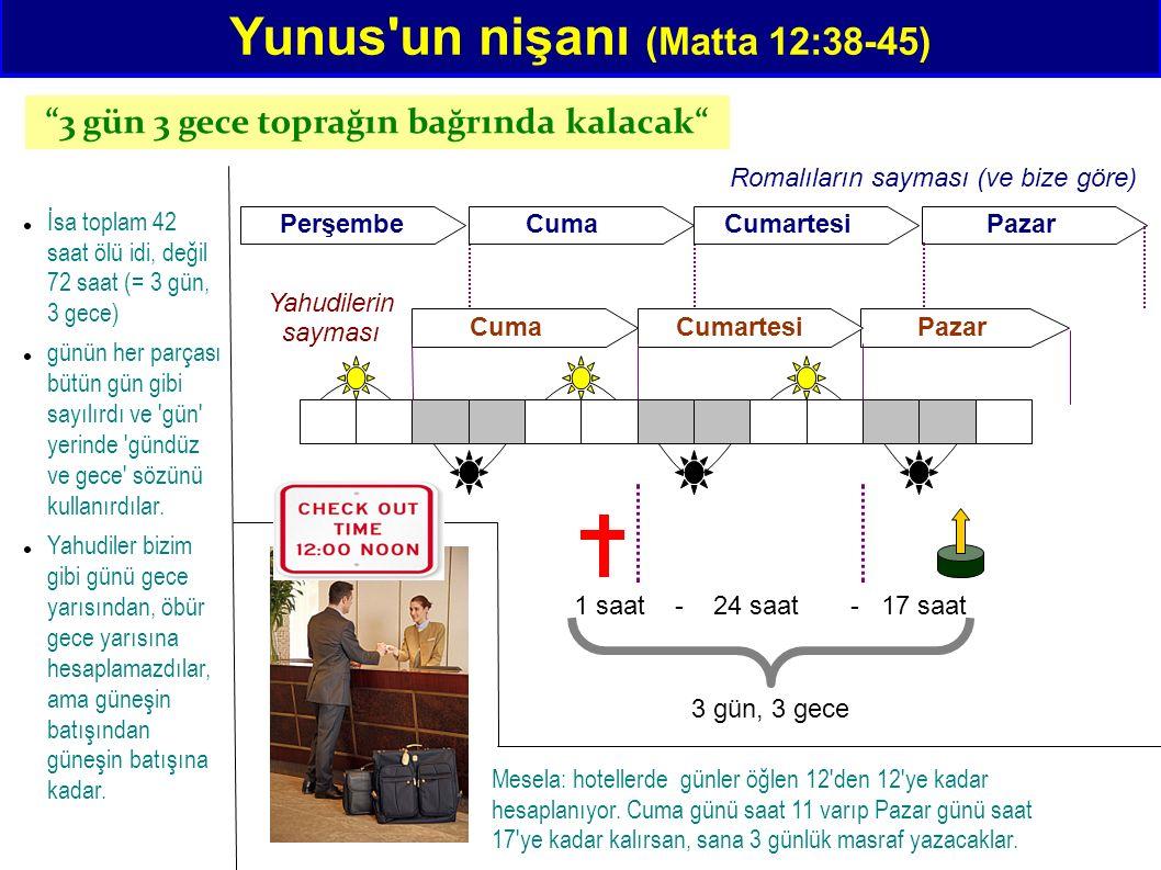 """PazarCumartesiCuma PazarCumartesiCuma Yunus'un nişanı (Matta 12:38-45) """"3 gün 3 gece toprağın bağrında kalacak"""" Perşembe İsa toplam 42 saat ölü idi, d"""