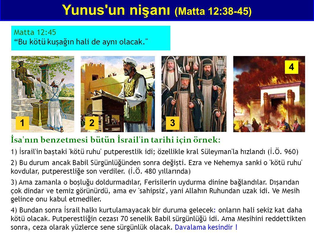 Yunus'un nişanı (Matta 12:38-45) İsa'nın benzetmesi bütün İsrail'in tarihi için örnek: 1) İsrail'in baştaki 'kötü ruhu' putperestlik idi; özellikle kr
