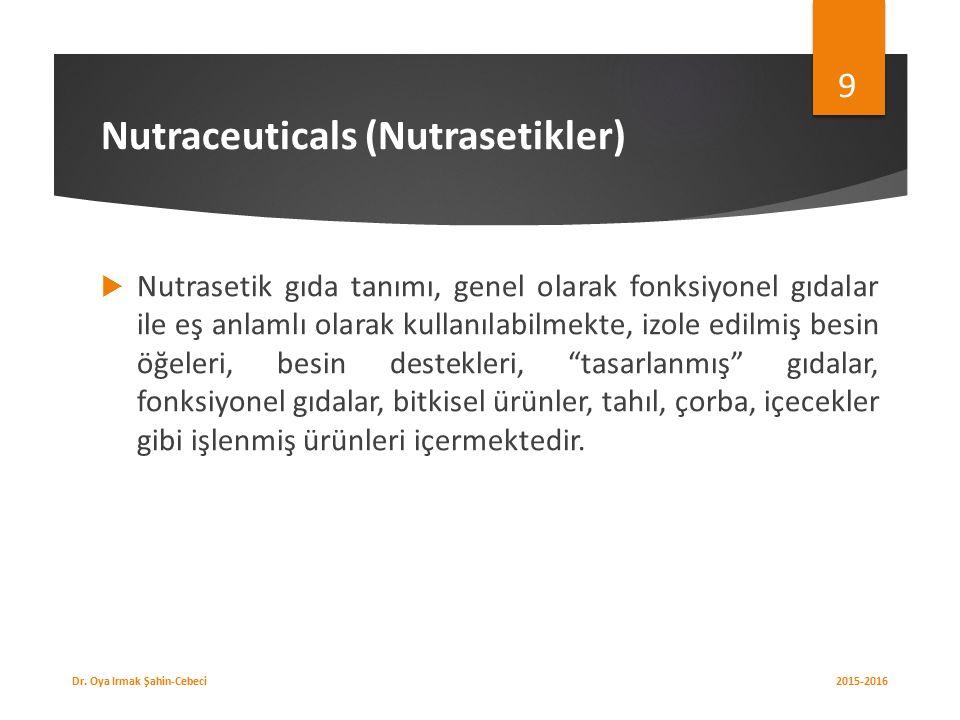 Nutraceuticals (Nutrasetikler)  Nutrasetik gıda tanımı, genel olarak fonksiyonel gıdalar ile eş anlamlı olarak kullanılabilmekte, izole edilmiş besin öğeleri, besin destekleri, tasarlanmış gıdalar, fonksiyonel gıdalar, bitkisel ürünler, tahıl, çorba, içecekler gibi işlenmiş ürünleri içermektedir.