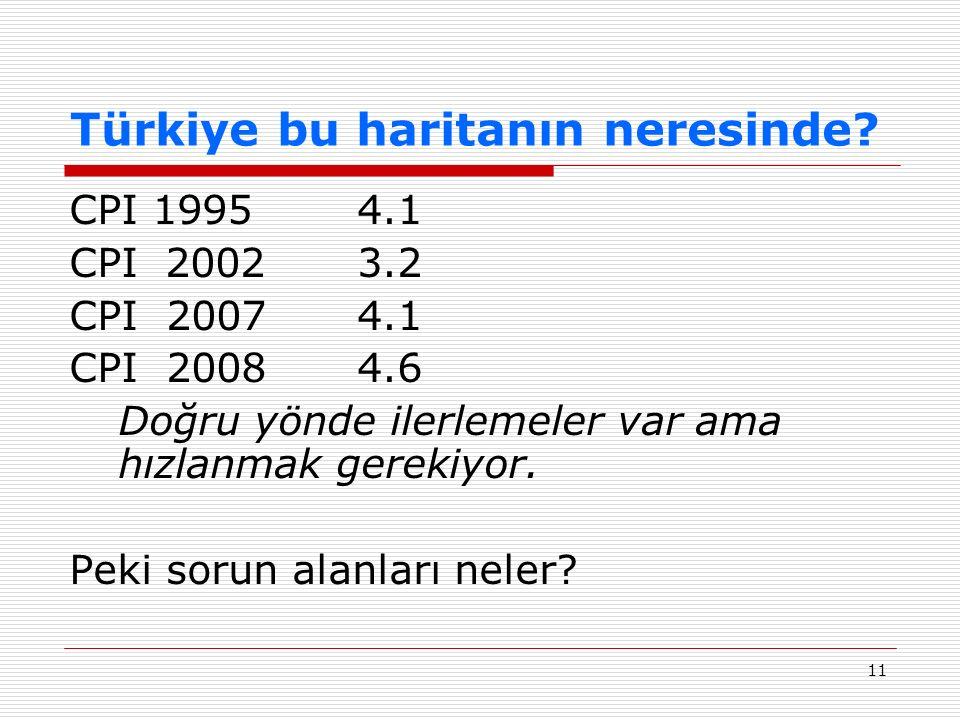 11 Türkiye bu haritanın neresinde? CPI 19954.1 CPI 20023.2 CPI 20074.1 CPI 20084.6 Doğru yönde ilerlemeler var ama hızlanmak gerekiyor. Peki sorun ala