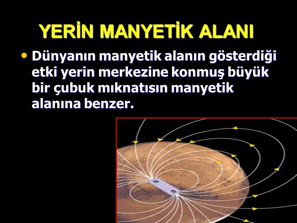 YERİN MANYETİK ALANI Dünyanın Dünyanın manyetik alanın gösterdiği etki yerin merkezine konmuş büyük bir çubuk mıknatısın manyetik alanına benzer.