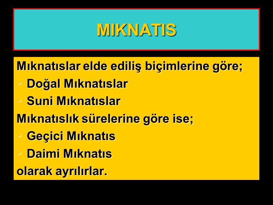 MIKNATIS Mıknatısın çekme özelliği olan uç kısımlarına mıknatısın kutupları denir.
