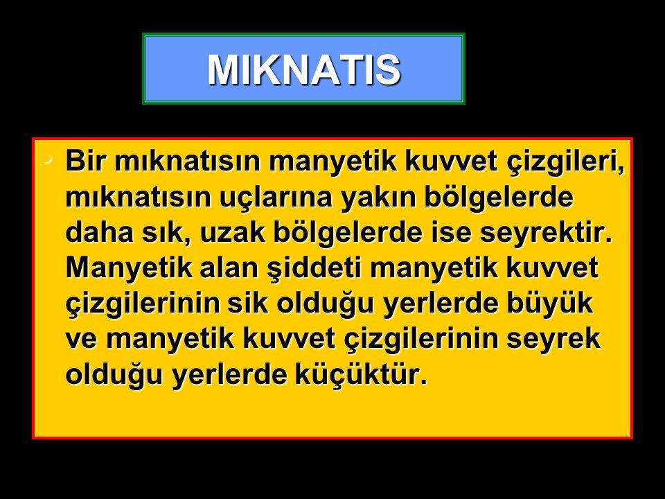 MIKNATIS