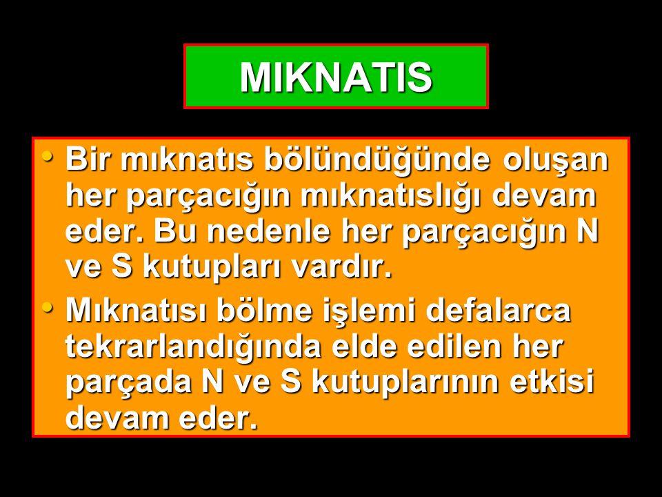 MIKNATIS Bir mıknatıs bölündüğünde oluşan her parçacığın mıknatıslığı devam eder.