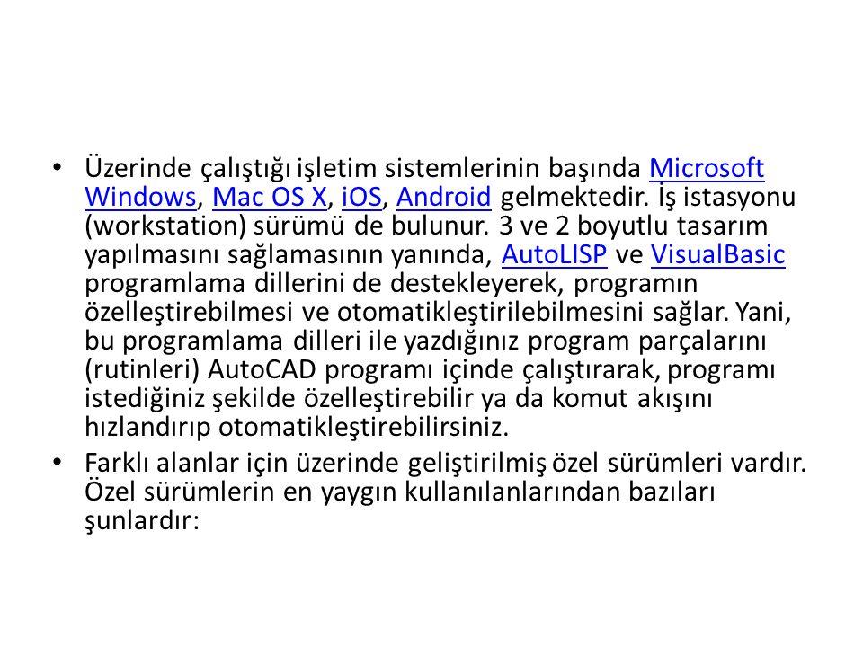 Üzerinde çalıştığı işletim sistemlerinin başında Microsoft Windows, Mac OS X, iOS, Android gelmektedir.