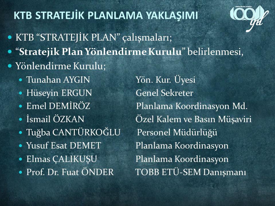 KTB STRATEJİK PLANLAMA YAKLAŞIMI KTB STRATEJİK PLAN çalışmaları; Stratejik Plan Yönlendirme Kurulu belirlenmesi, Yönlendirme Kurulu; Tunahan AYGIN Yön.