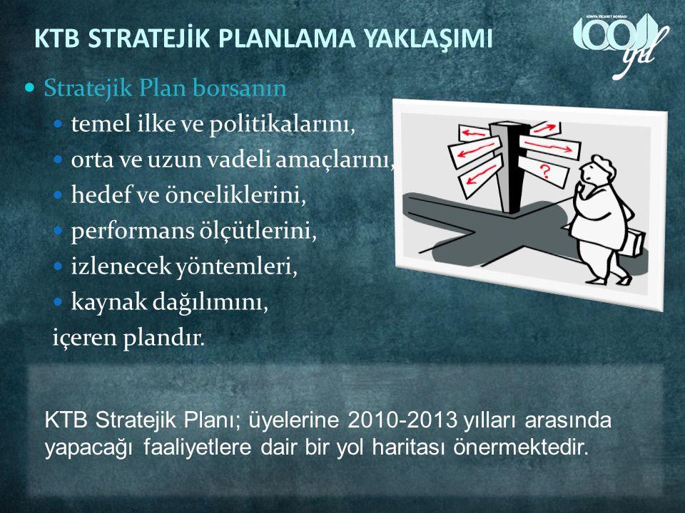 KTB Stratejik Planı; üyelerine 2010-2013 yılları arasında yapacağı faaliyetlere dair bir yol haritası önermektedir.
