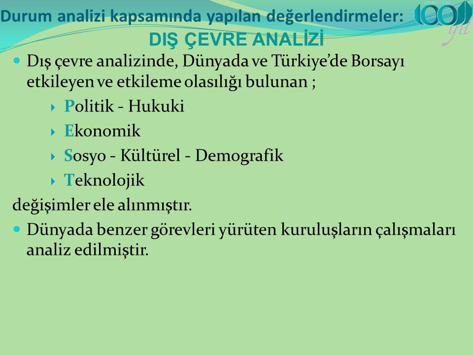 Durum analizi kapsamında yapılan değerlendirmeler: DIŞ ÇEVRE ANALİZİ Dış çevre analizinde, Dünyada ve Türkiye'de Borsayı etkileyen ve etkileme olasılığı bulunan ;  Politik - Hukuki  Ekonomik  Sosyo - Kültürel - Demografik  Teknolojik değişimler ele alınmıştır.
