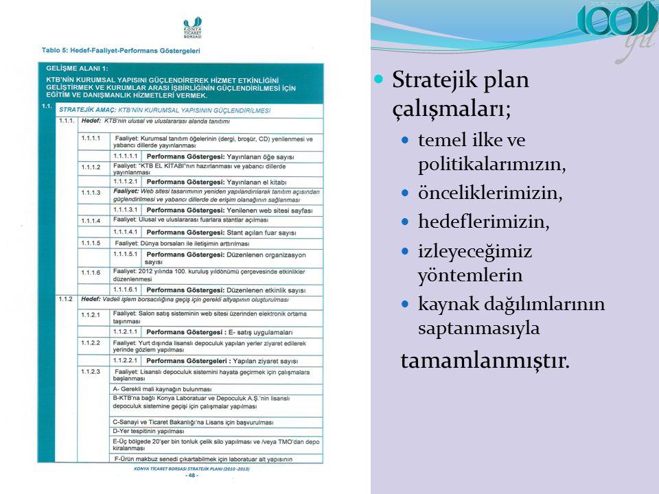 Stratejik plan çalışmaları; temel ilke ve politikalarımızın, önceliklerimizin, hedeflerimizin, izleyeceğimiz yöntemlerin kaynak dağılımlarının saptanmasıyla tamamlanmıştır.