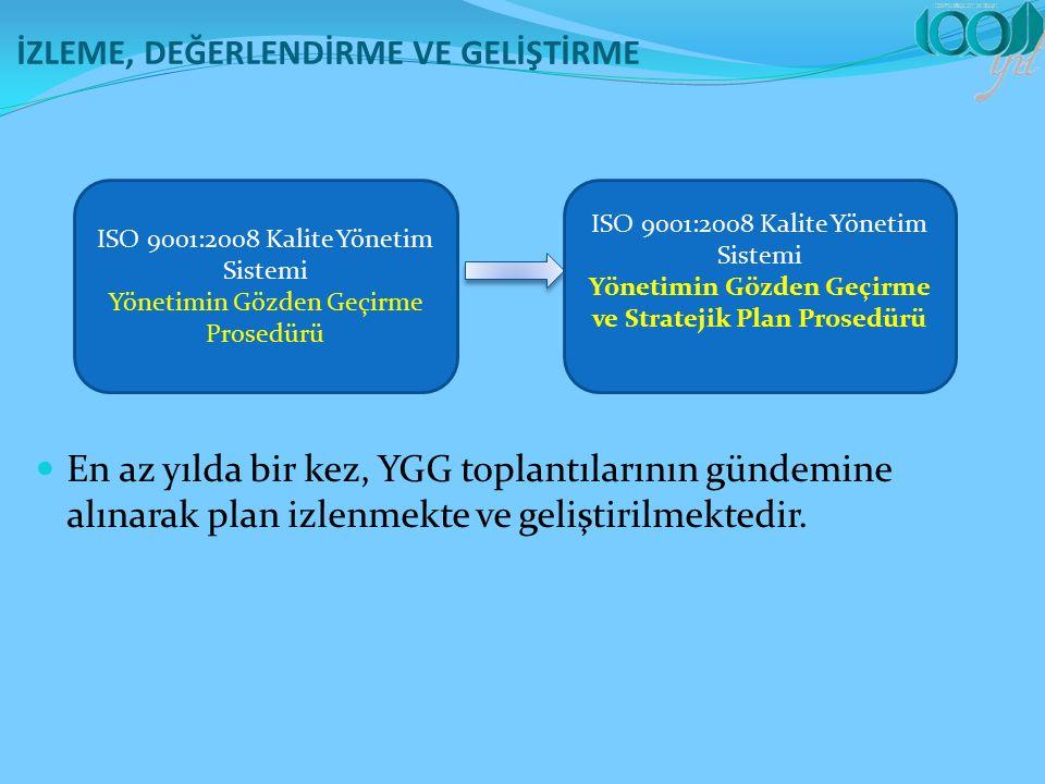 En az yılda bir kez, YGG toplantılarının gündemine alınarak plan izlenmekte ve geliştirilmektedir.