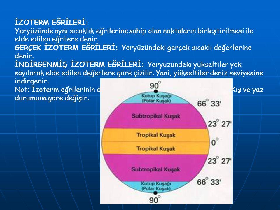 İZOTERM EĞRİLERİ: Yeryüzünde aynı sıcaklık eğrilerine sahip olan noktaların birleştirilmesi ile elde edilen eğrilere denir.