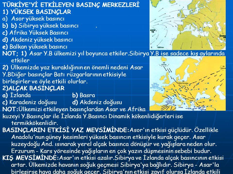 TÜRKİYE'Yİ ETKİLEYEN BASINÇ MERKEZLERİ 1) YÜKSEK BASINÇLAR a)Asor yüksek basıncı b)b) Sibirya yüksek basıncı. c) Afrika Yüksek Basıncı d) Akdeniz yüks