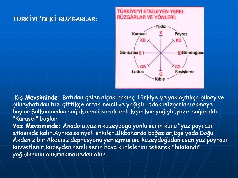 TÜRKİYE'DEKİ RÜZGARLAR: Kış Mevsiminde: Batıdan gelen alçak basınç Türkiye'ye yaklaştıkça güney ve güneybatıdan hızı gittikçe artan nemli ve yağışlı L