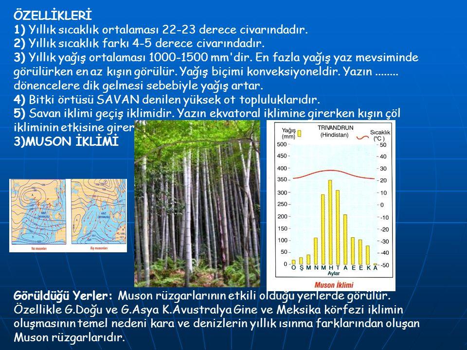 ÖZELLİKLERİ 1) Yıllık sıcaklık ortalaması 22-23 derece civarındadır. 2) Yıllık sıcaklık farkı 4-5 derece civarındadır. 3) Yıllık yağış ortalaması 1000