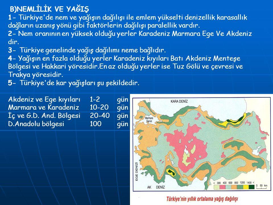B)NEMLİLİK VE YAĞIŞ 1- Türkiye'de nem ve yağışın dağılışı ile emlem yükselti denizellik karasallık dağların uzanış yönü gibi faktörlerin dağılışı para
