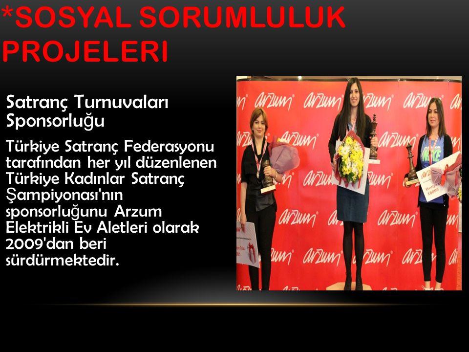 *SOSYAL SORUMLULUK PROJELERI Satranç Turnuvaları Sponsorlu ğ u Türkiye Satranç Federasyonu tarafından her yıl düzenlenen Türkiye Kadınlar Satranç Ş ampiyonası nın sponsorlu ğ unu Arzum Elektrikli Ev Aletleri olarak 2009 dan beri sürdürmektedir.