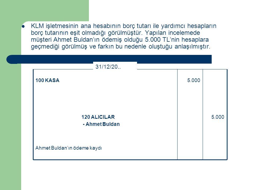 KLM işletmesinin ana hesabının borç tutarı ile yardımcı hesapların borç tutarının eşit olmadığı görülmüştür. Yapılan incelemede müşteri Ahmet Buldan'ı