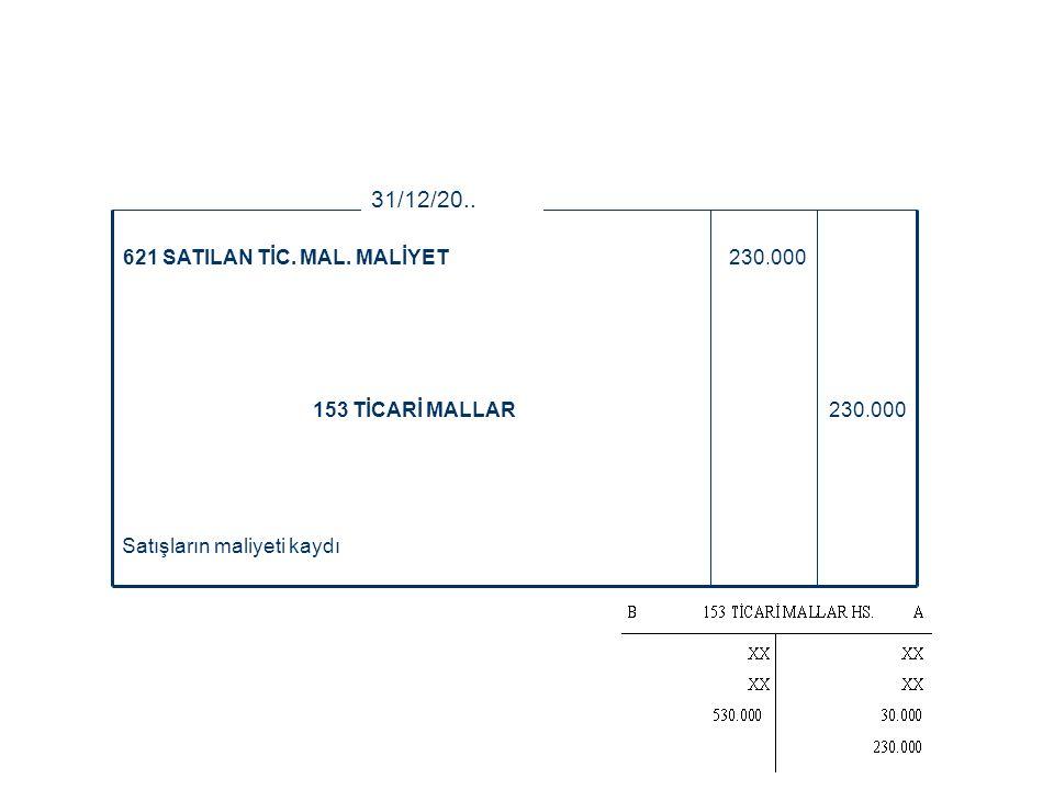 Satışların maliyeti kaydı 230.000153 TİCARİ MALLAR 230.000621 SATILAN TİC. MAL. MALİYET 31/12/20..