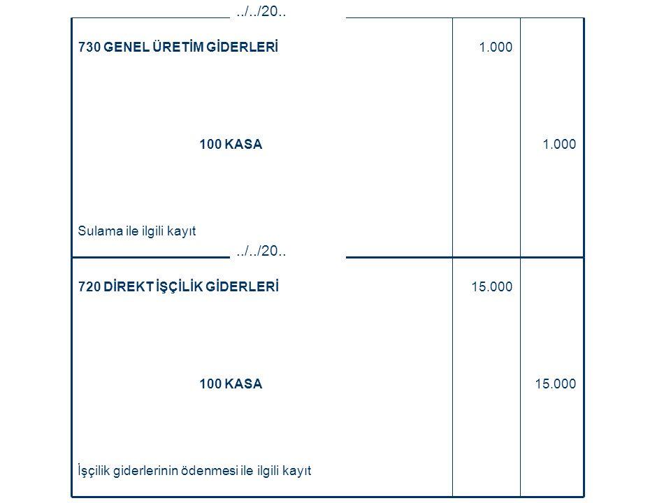 Sulama ile ilgili kayıt 1.000100 KASA 1.000730 GENEL ÜRETİM GİDERLERİ../../20..