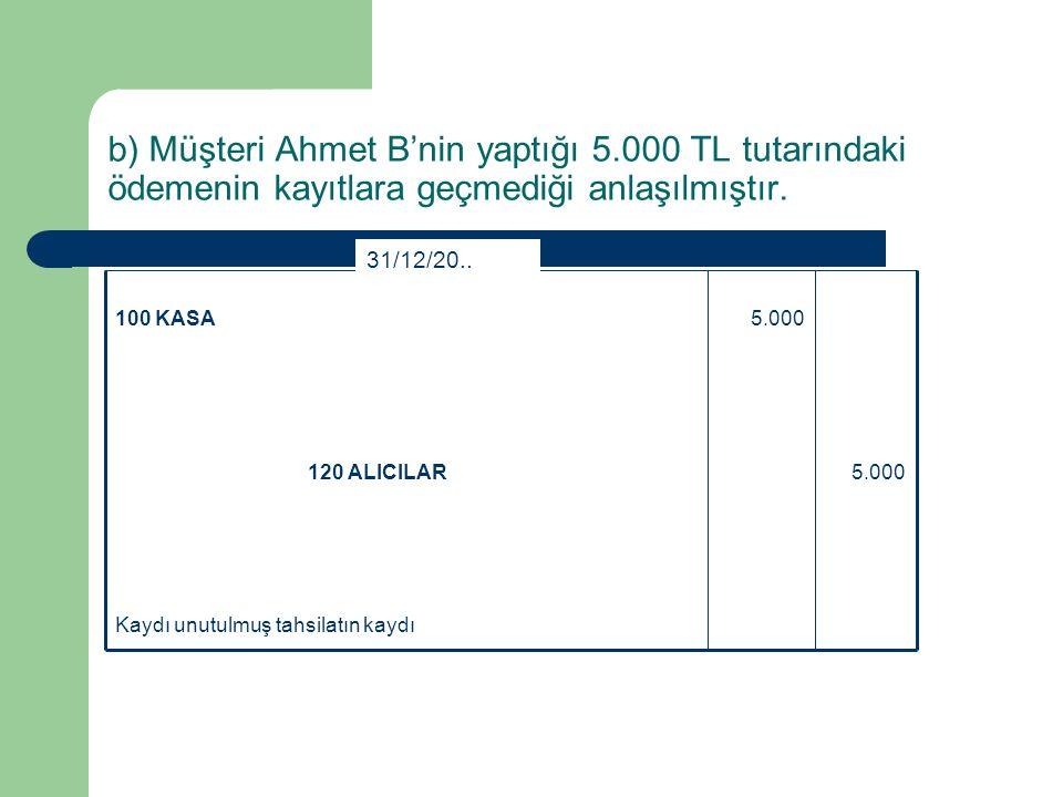 b) Müşteri Ahmet B'nin yaptığı 5.000 TL tutarındaki ödemenin kayıtlara geçmediği anlaşılmıştır. Kaydı unutulmuş tahsilatın kaydı 5.000120 ALICILAR 5.0