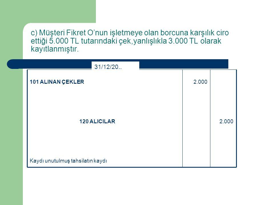 c) Müşteri Fikret O'nun işletmeye olan borcuna karşılık ciro ettiği 5.000 TL tutarındaki çek,yanlışlıkla 3.000 TL olarak kayıtlanmıştır. Kaydı unutulm