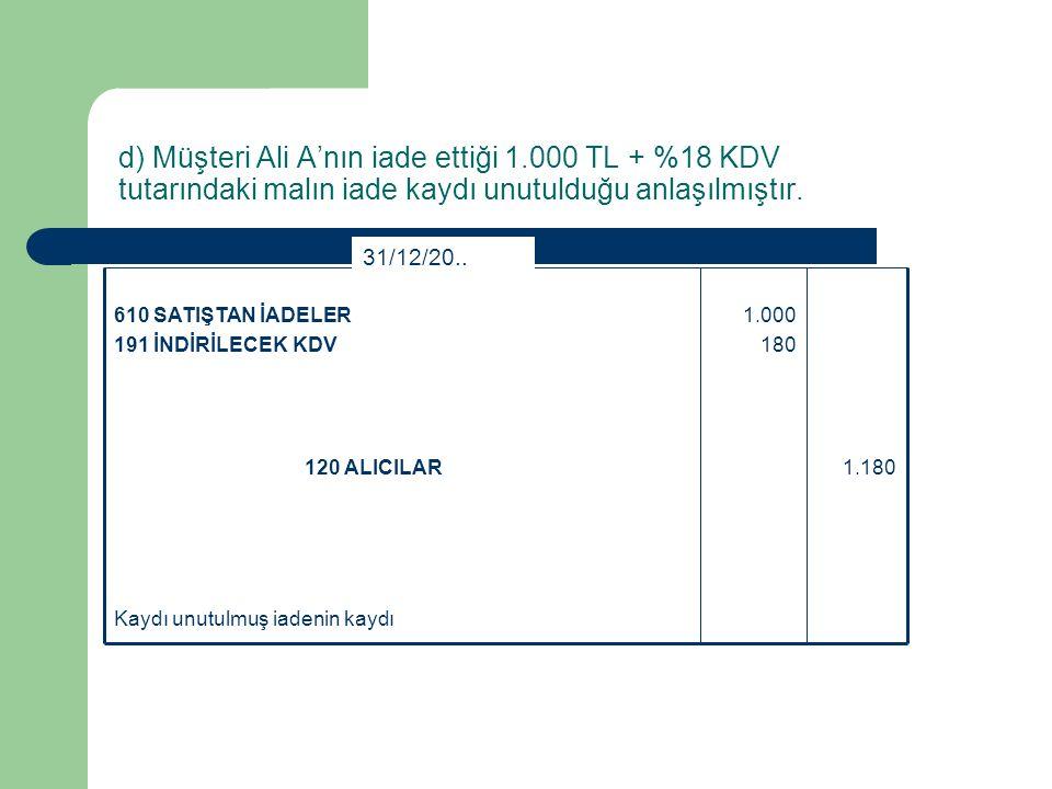 d) Müşteri Ali A'nın iade ettiği 1.000 TL + %18 KDV tutarındaki malın iade kaydı unutulduğu anlaşılmıştır. Kaydı unutulmuş iadenin kaydı 1.180120 ALIC