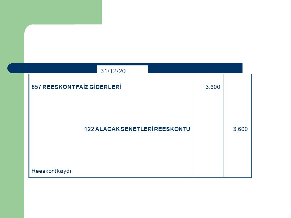 Reeskont kaydı 3.600122 ALACAK SENETLERİ REESKONTU 3.600657 REESKONT FAİZ GİDERLERİ 31/12/20..