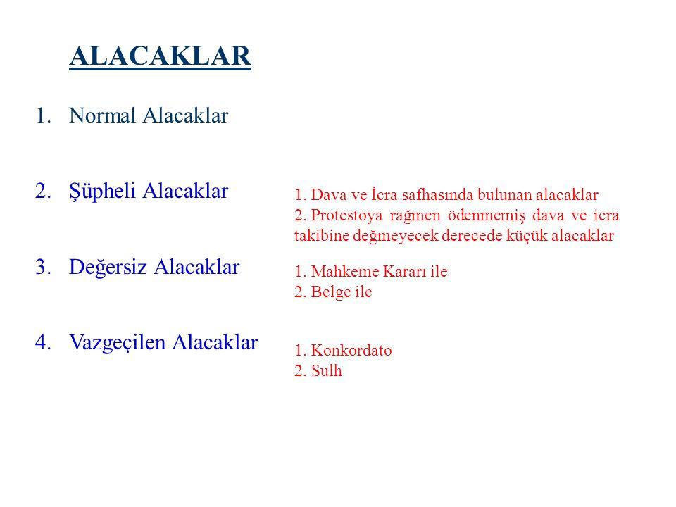 1.Normal Alacaklar 2.Şüpheli Alacaklar 3.Değersiz Alacaklar 4.Vazgeçilen Alacaklar 1.