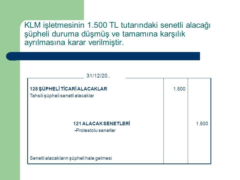 KLM işletmesinin 1.500 TL tutarındaki senetli alacağı şüpheli duruma düşmüş ve tamamına karşılık ayrılmasına karar verilmiştir.