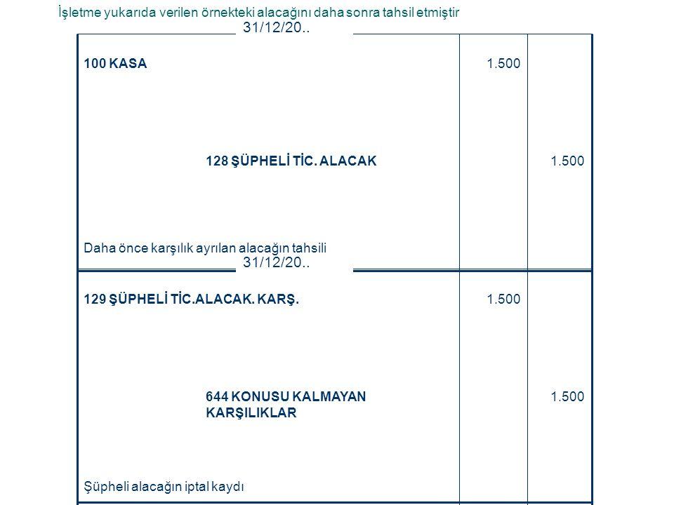 1.500128 ŞÜPHELİ TİC. ALACAK 1.500100 KASA 31/12/20..