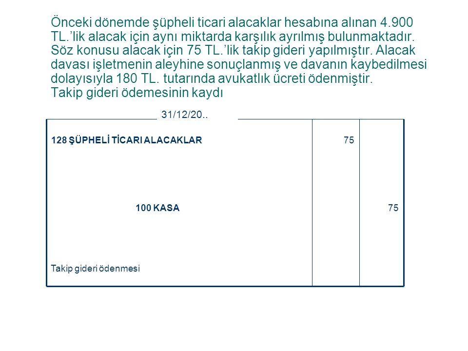 Önceki dönemde şüpheli ticari alacaklar hesabına alınan 4.900 TL.'lik alacak için aynı miktarda karşılık ayrılmış bulunmaktadır.