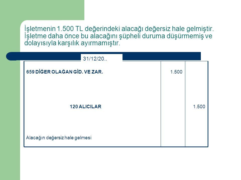İşletmenin 1.500 TL değerindeki alacağı değersiz hale gelmiştir.