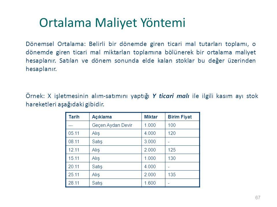 67 Ortalama Maliyet Yöntemi Dönemsel Ortalama: Belirli bir dönemde giren ticari mal tutarları toplamı, o dönemde giren ticari mal miktarları toplamına bölünerek bir ortalama maliyet hesaplanır.