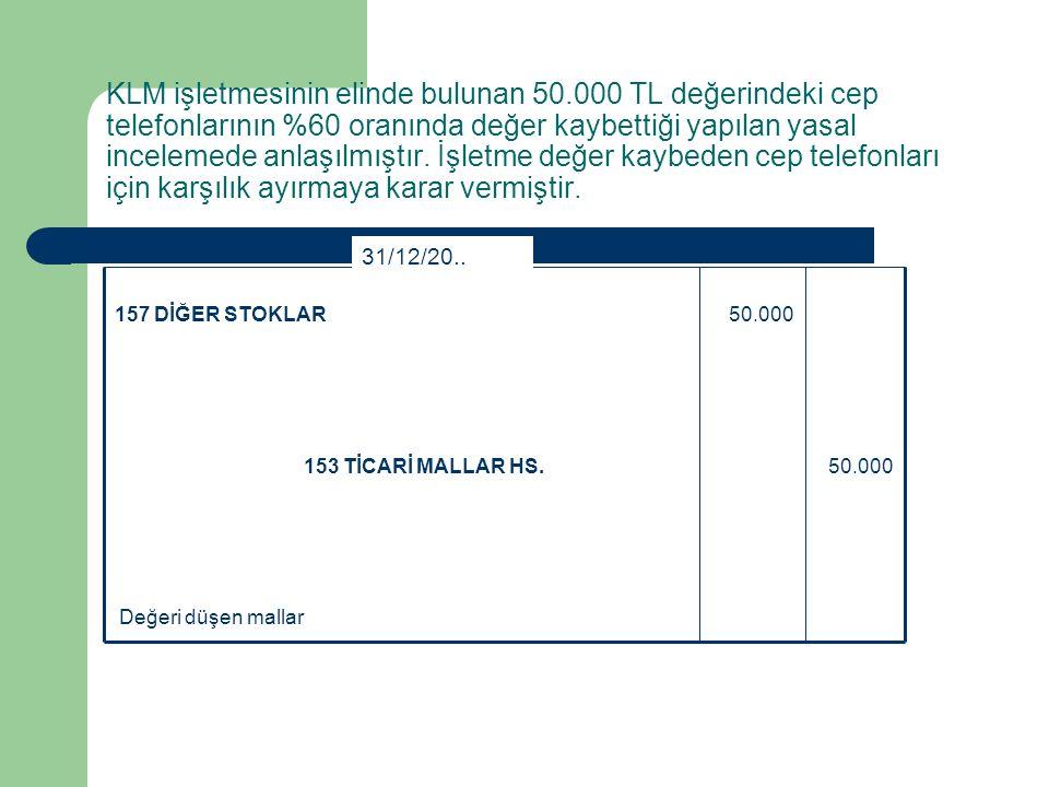 KLM işletmesinin elinde bulunan 50.000 TL değerindeki cep telefonlarının %60 oranında değer kaybettiği yapılan yasal incelemede anlaşılmıştır.