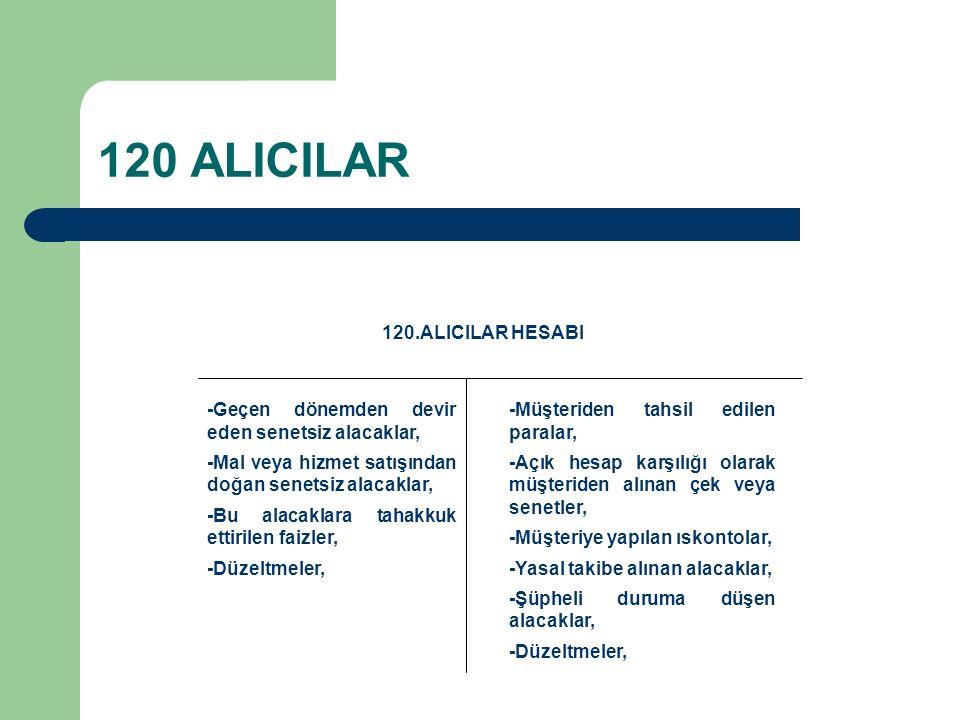 120 ALICILAR 120.ALICILAR HESABI -Müşteriden tahsil edilen paralar, -Açık hesap karşılığı olarak müşteriden alınan çek veya senetler, -Müşteriye yapıl