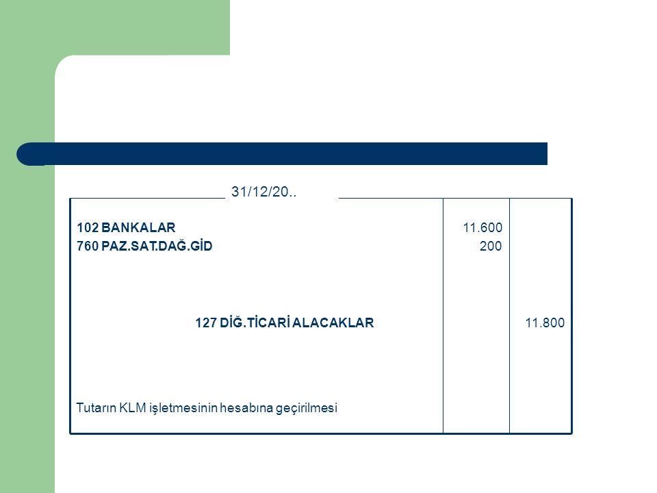 Tutarın KLM işletmesinin hesabına geçirilmesi 11.800127 DİĞ.TİCARİ ALACAKLAR 11.600 200 102 BANKALAR 760 PAZ.SAT.DAĞ.GİD 31/12/20..