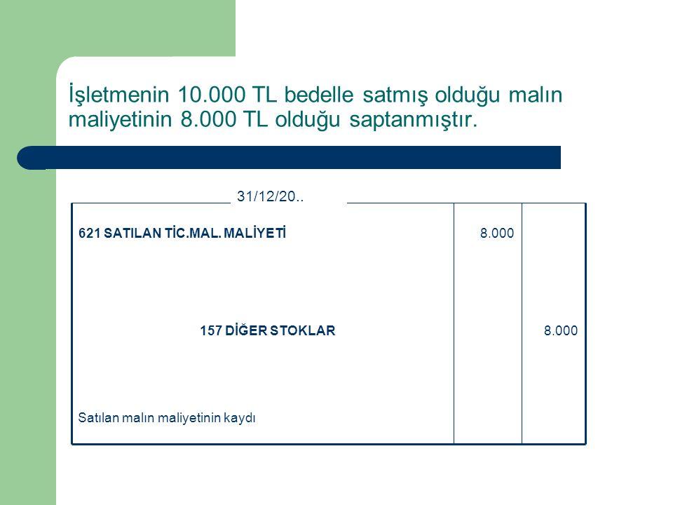 İşletmenin 10.000 TL bedelle satmış olduğu malın maliyetinin 8.000 TL olduğu saptanmıştır. Satılan malın maliyetinin kaydı 8.000157 DİĞER STOKLAR 8.00